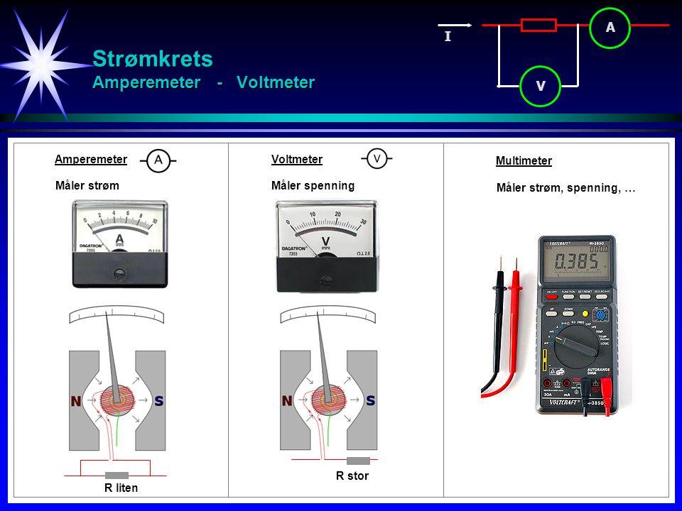 Strømkrets Amperemeter - Voltmeter