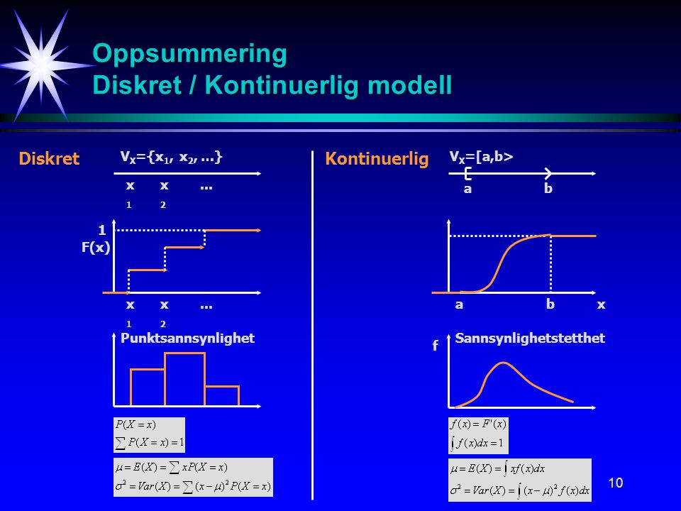 Oppsummering Diskret / Kontinuerlig modell