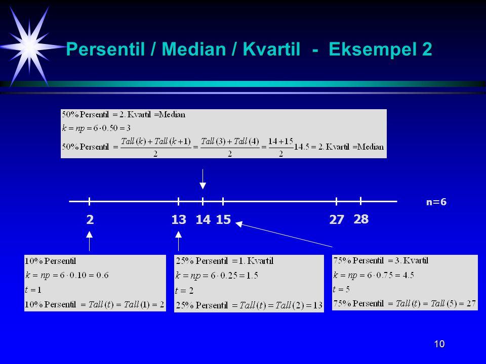 Persentil / Median / Kvartil - Eksempel 2
