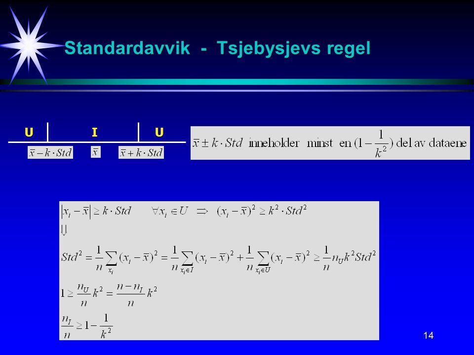 Standardavvik - Tsjebysjevs regel