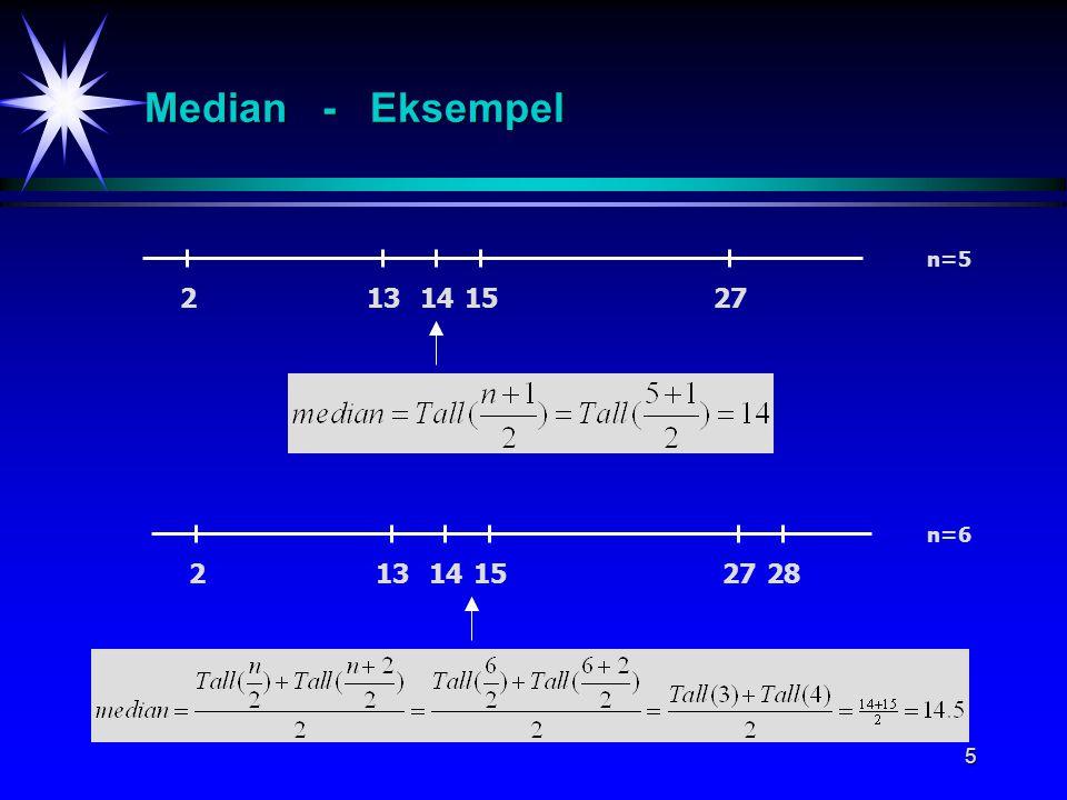 Median - Eksempel n=5. 2. 13. 14. 15. 27. n=6.
