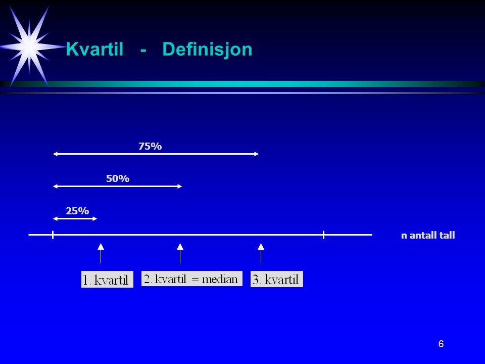 Kvartil - Definisjon 75% 50% 25% n antall tall