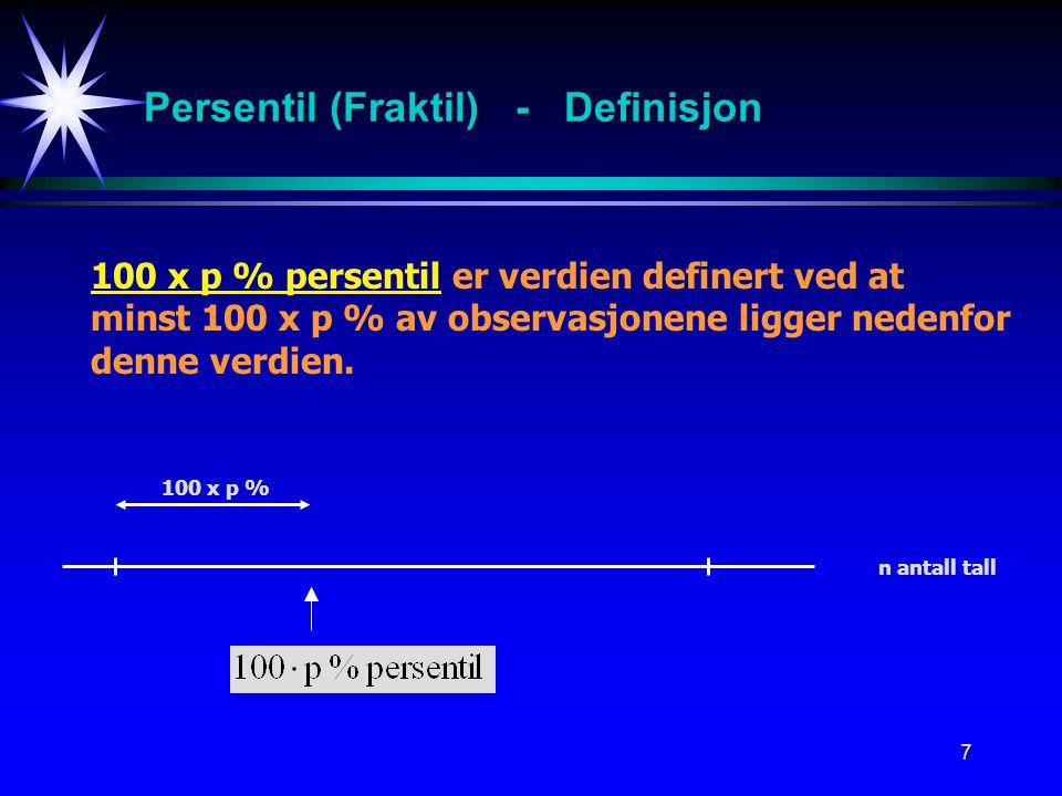Persentil (Fraktil) - Definisjon