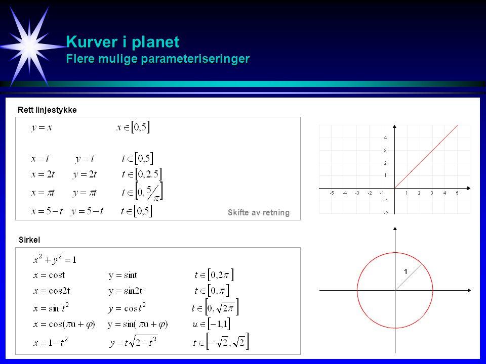 Kurver i planet Flere mulige parameteriseringer