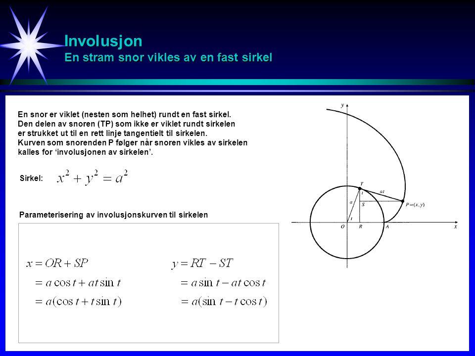 Involusjon En stram snor vikles av en fast sirkel