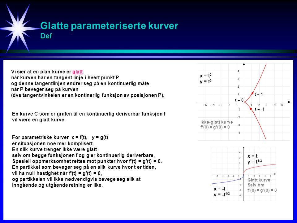 Glatte parameteriserte kurver Def