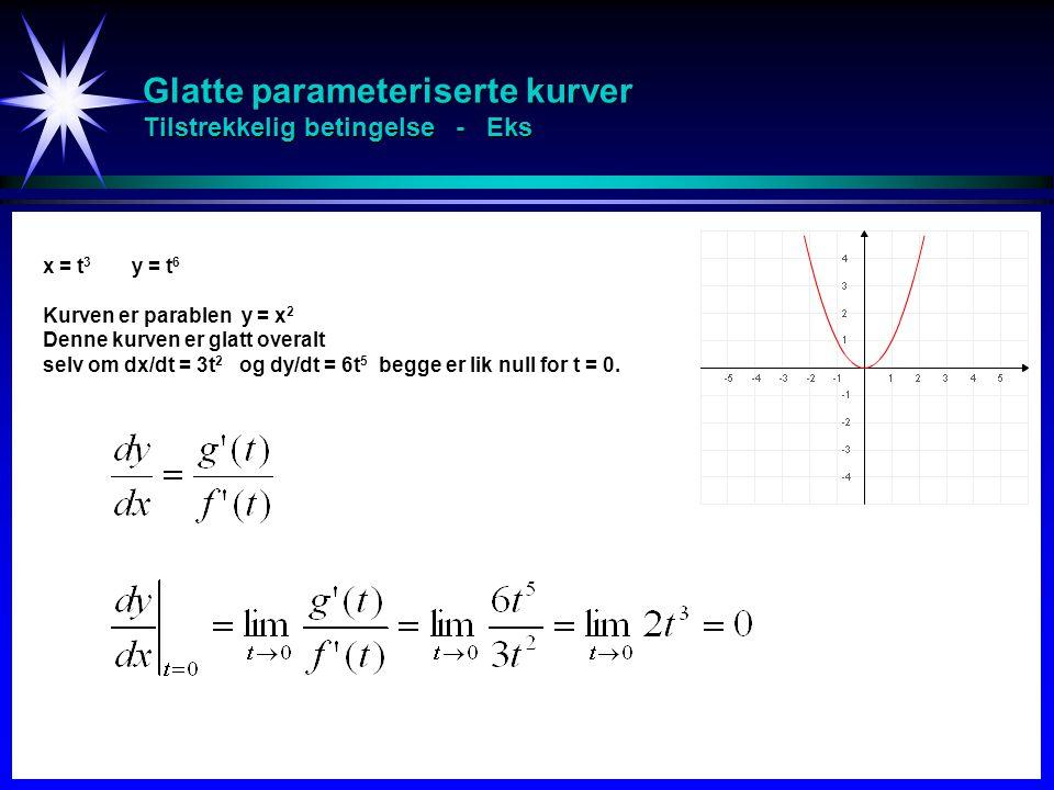 Glatte parameteriserte kurver Tilstrekkelig betingelse - Eks