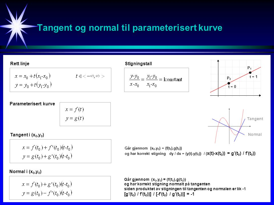 Tangent og normal til parameterisert kurve
