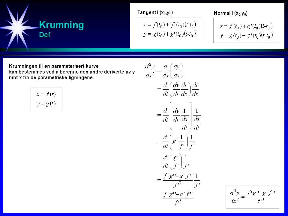 Krumning Def Tangent i (x0,y0) Normal i (x0,y0)