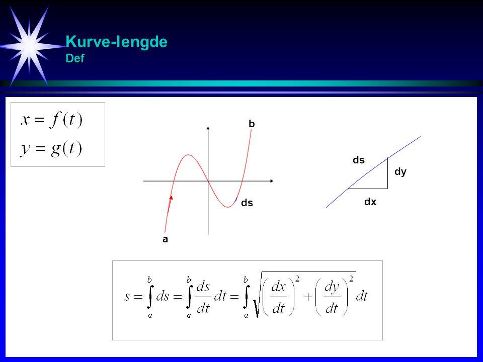 Kurve-lengde Def b ds dy ds dx a