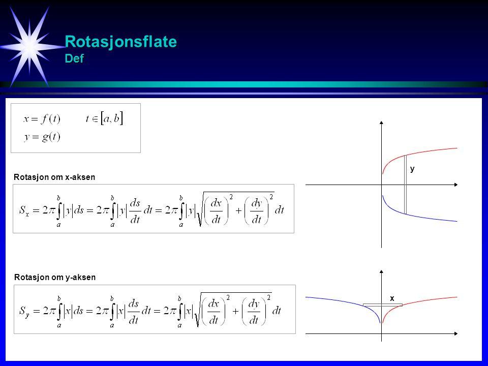 Rotasjonsflate Def y Rotasjon om x-aksen Rotasjon om y-aksen x