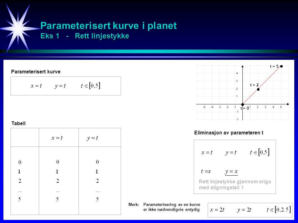 Parameterisert kurve i planet Eks 1 - Rett linjestykke