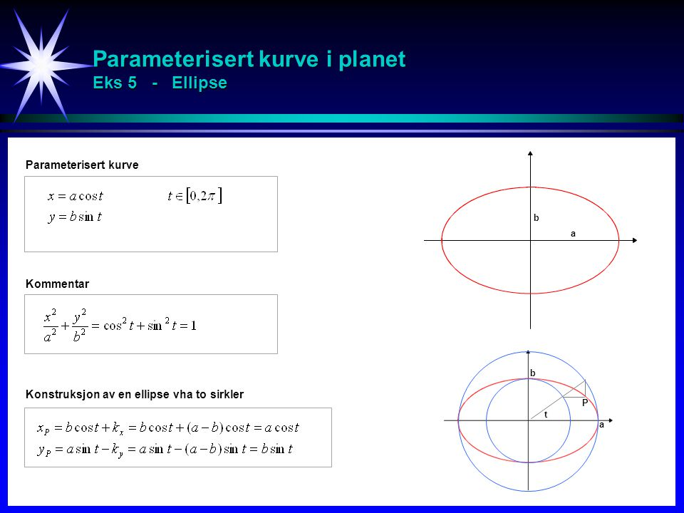 Parameterisert kurve i planet Eks 5 - Ellipse
