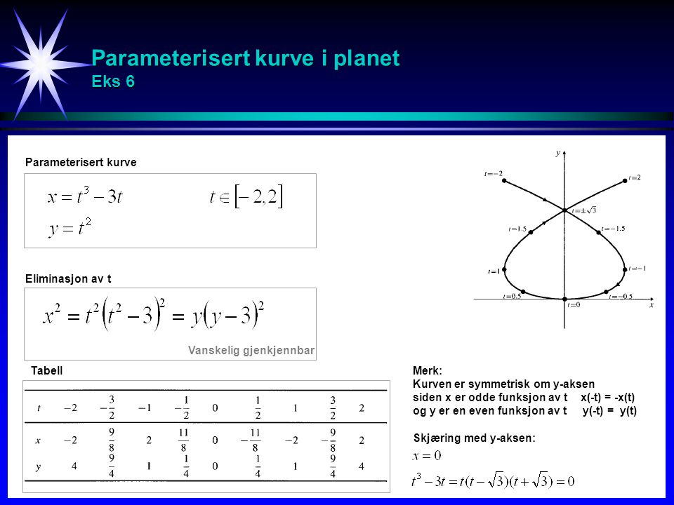 Parameterisert kurve i planet Eks 6