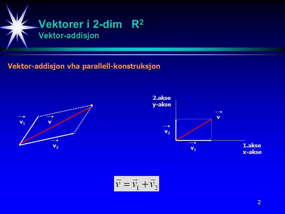 Vektorer i 2-dim R2 Vektor-addisjon