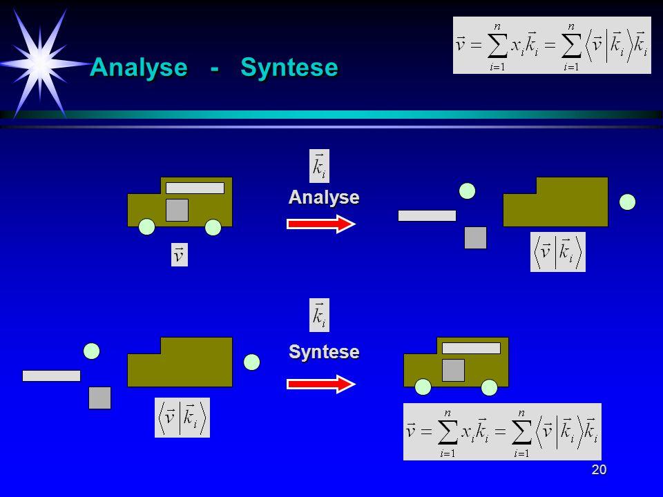 Analyse - Syntese Analyse Syntese