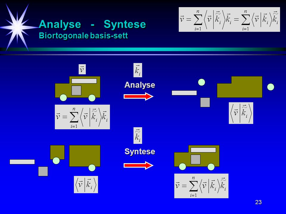 Analyse - Syntese Biortogonale basis-sett