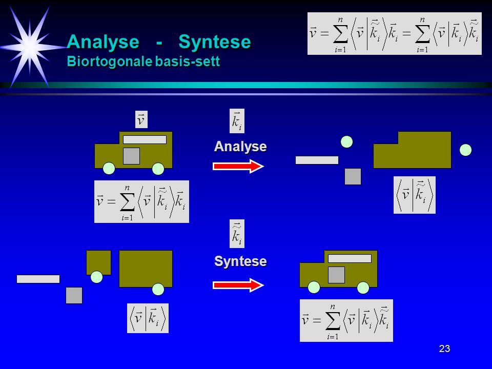 Analyse - Syntese Biortogonale basis-sett
