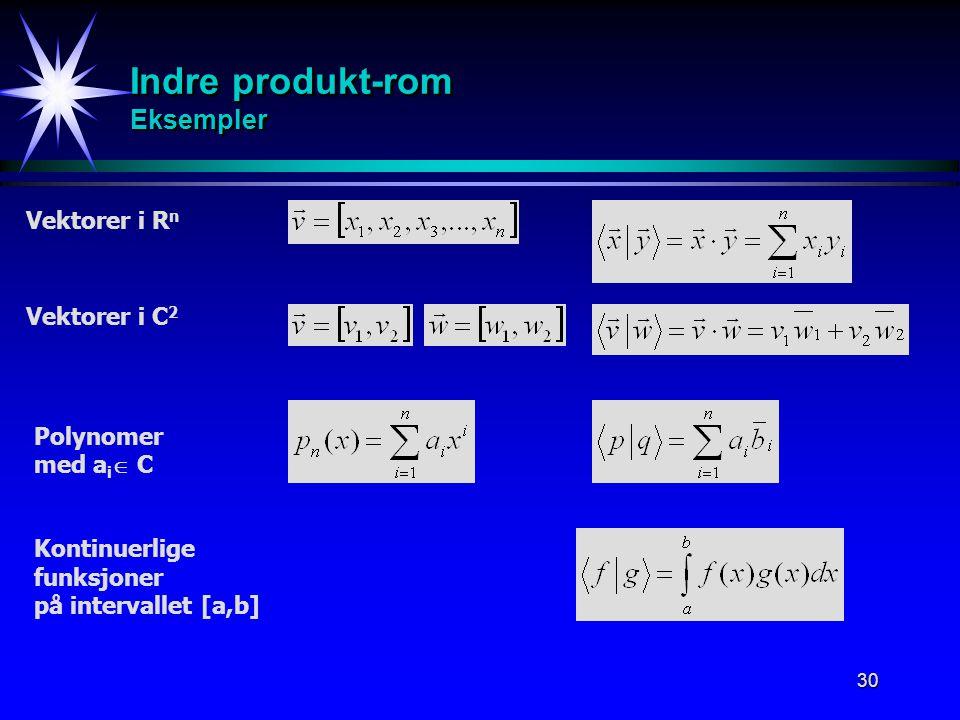 Indre produkt-rom Eksempler