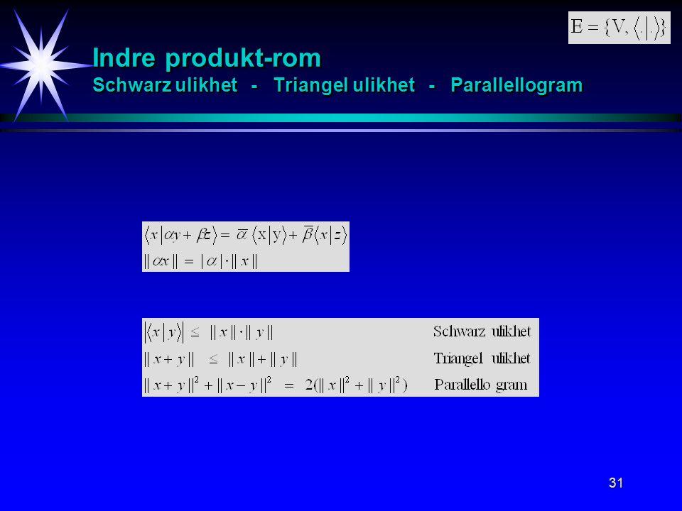 Indre produkt-rom Schwarz ulikhet - Triangel ulikhet - Parallellogram