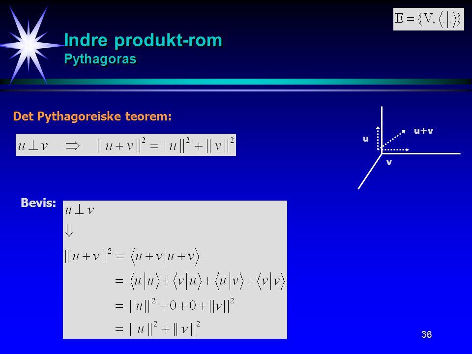 Indre produkt-rom Pythagoras