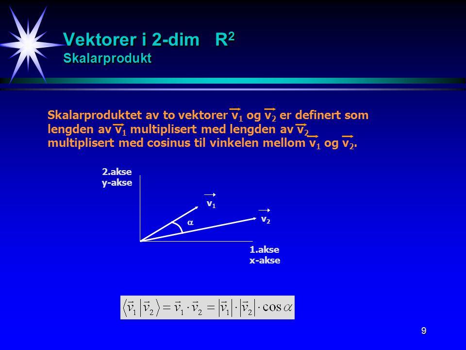 Vektorer i 2-dim R2 Skalarprodukt