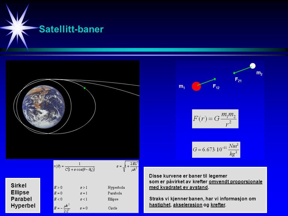Satellitt-baner Sirkel Ellipse Parabel Hyperbel