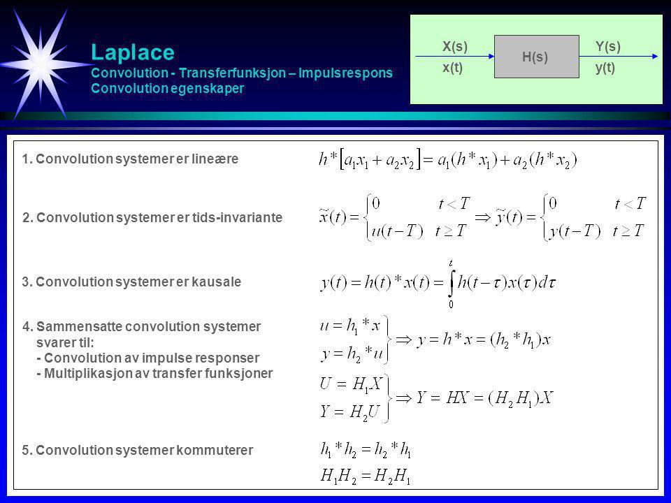 Laplace Convolution - Transferfunksjon – Impulsrespons Convolution egenskaper