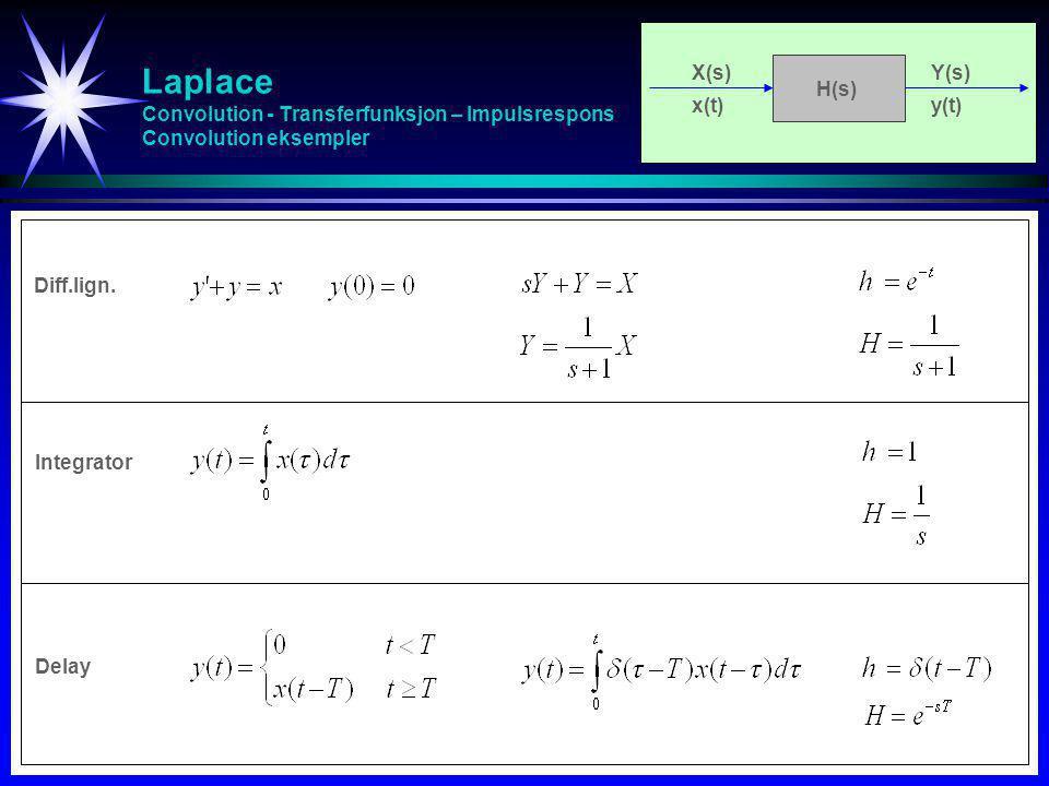 Laplace Convolution - Transferfunksjon – Impulsrespons Convolution eksempler