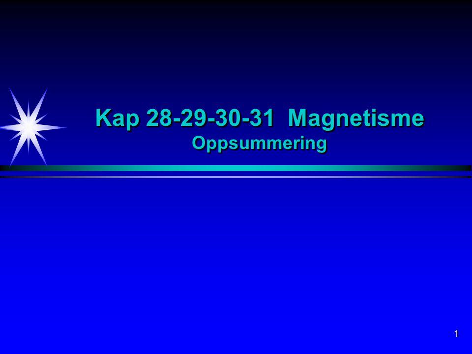 Kap 28-29-30-31 Magnetisme Oppsummering
