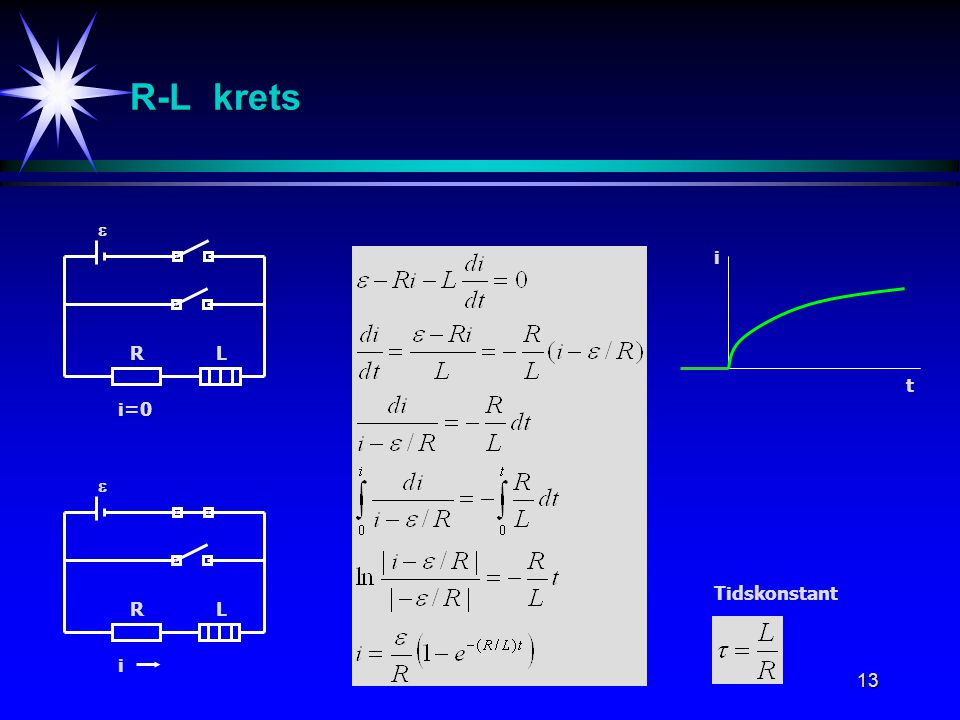 R-L krets  i R L t i=0  Tidskonstant R L i