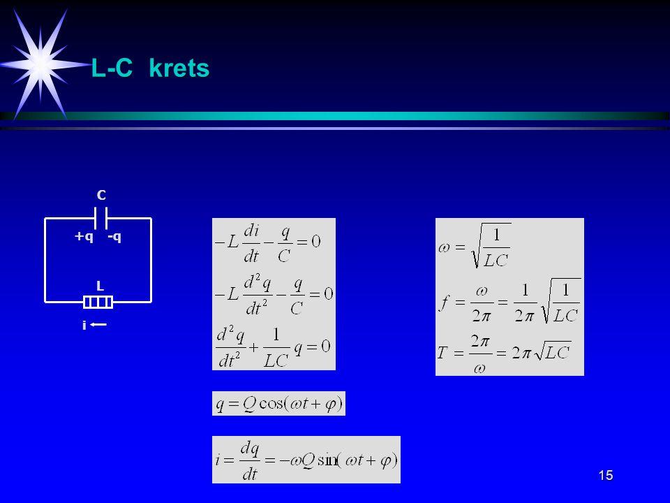 L-C krets C +q -q L i