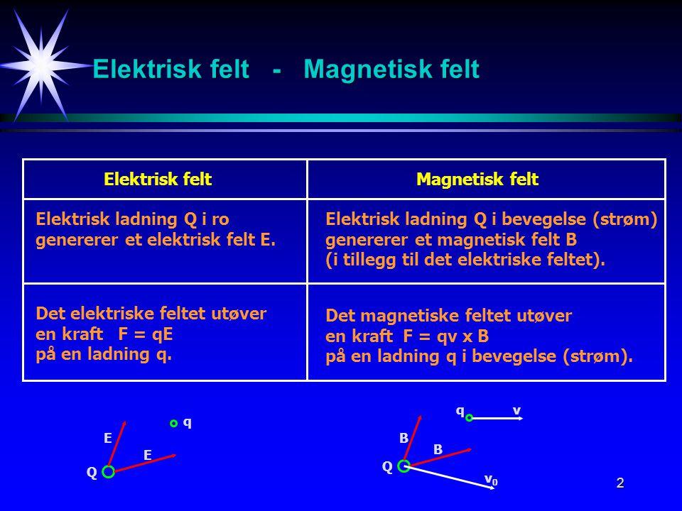 Elektrisk felt - Magnetisk felt