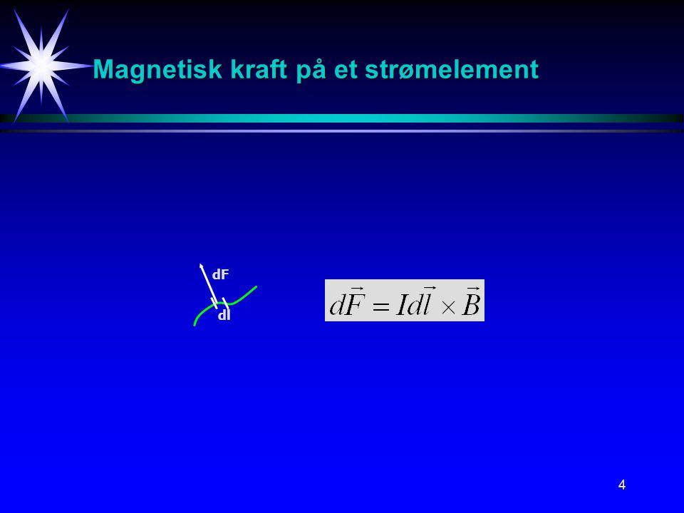 Magnetisk kraft på et strømelement