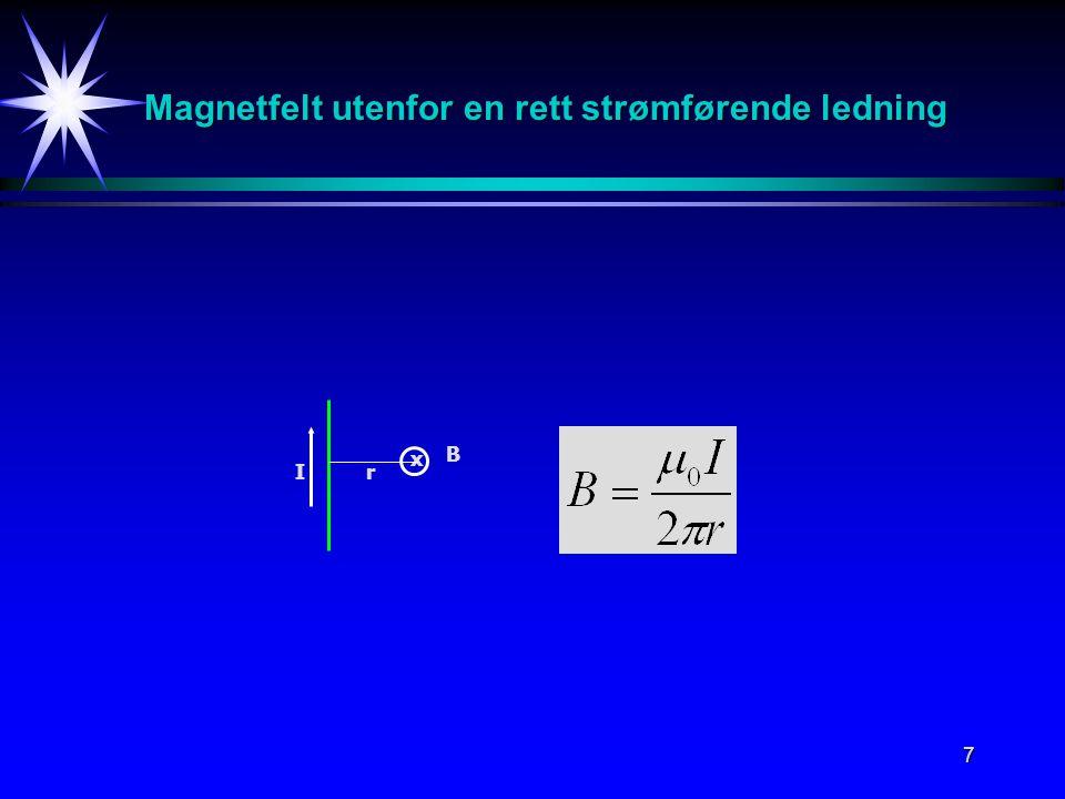 Magnetfelt utenfor en rett strømførende ledning