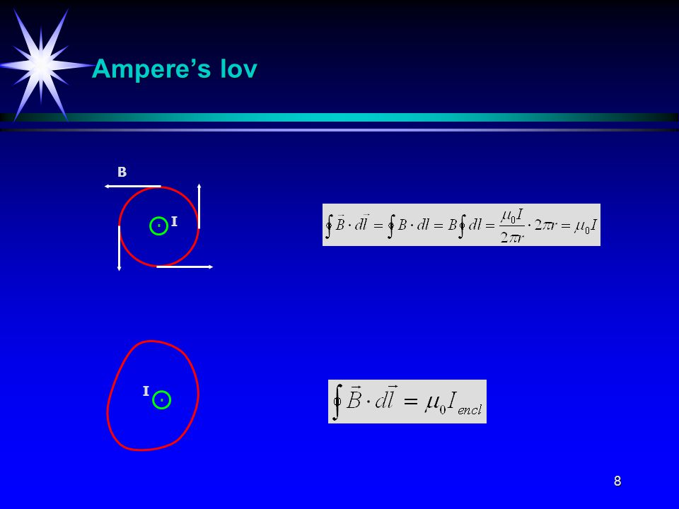Ampere's lov B . I I .