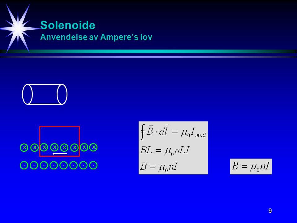 Solenoide Anvendelse av Ampere's lov