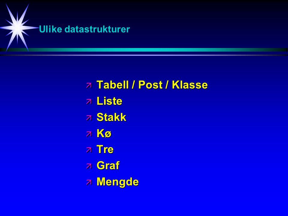 Tabell / Post / Klasse Liste Stakk Kø Tre Graf Mengde