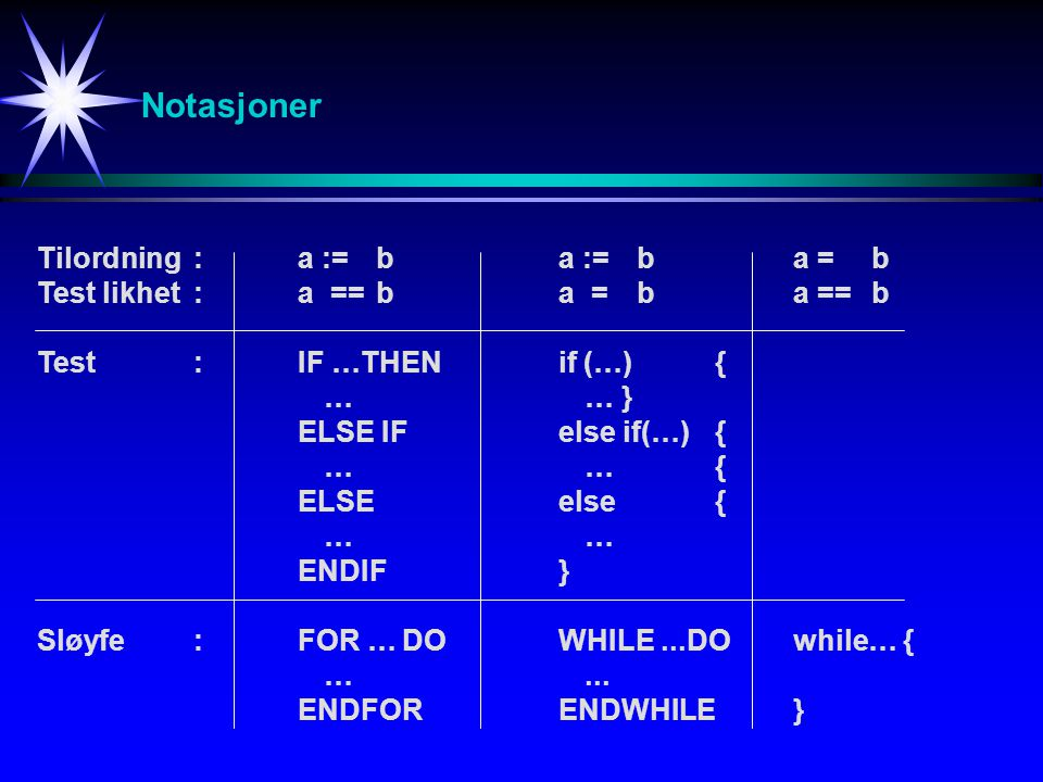 Notasjoner Tilordning : a := b a := b a = b