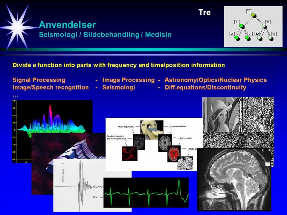 Anvendelser Seismologi / Bildebehandling / Medisin