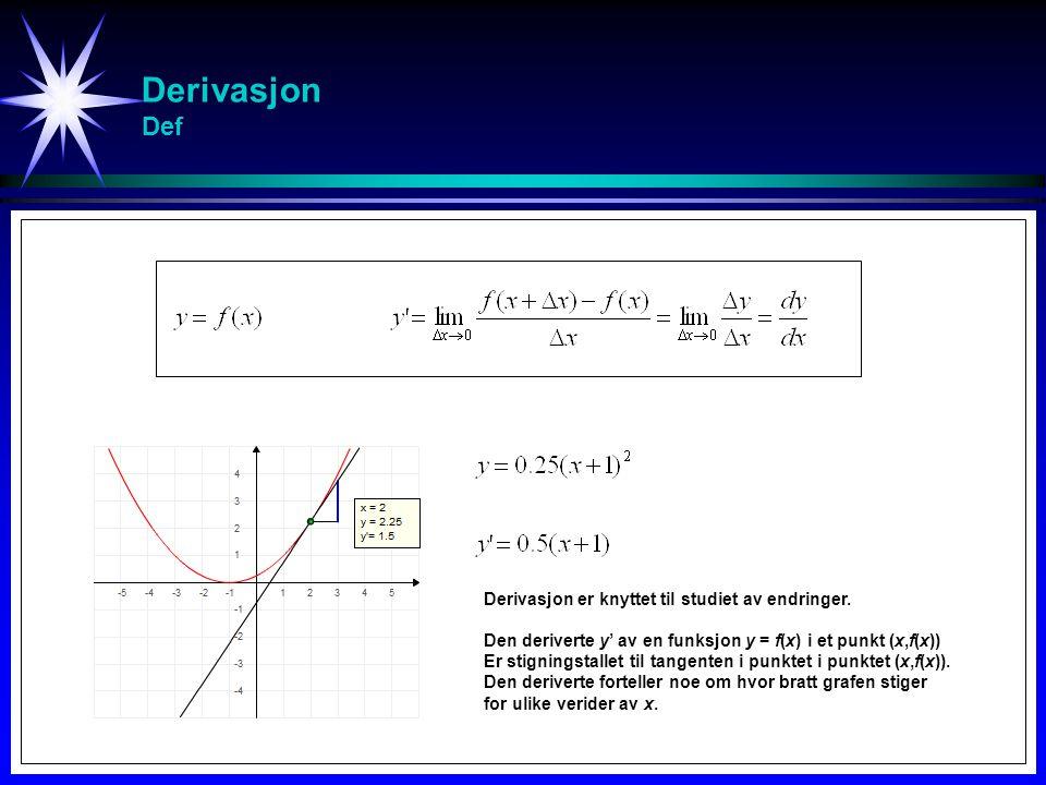 Derivasjon Def Studier av svingninger (spesielt resonans)
