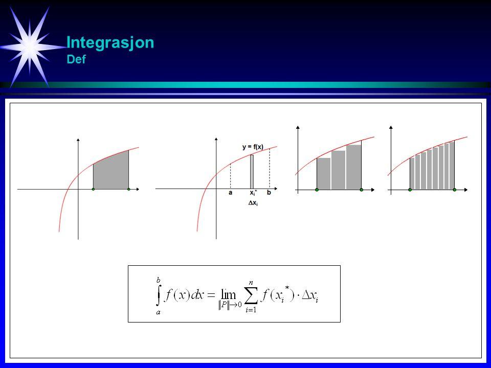 Integrasjon Def Studier av svingninger (spesielt resonans)