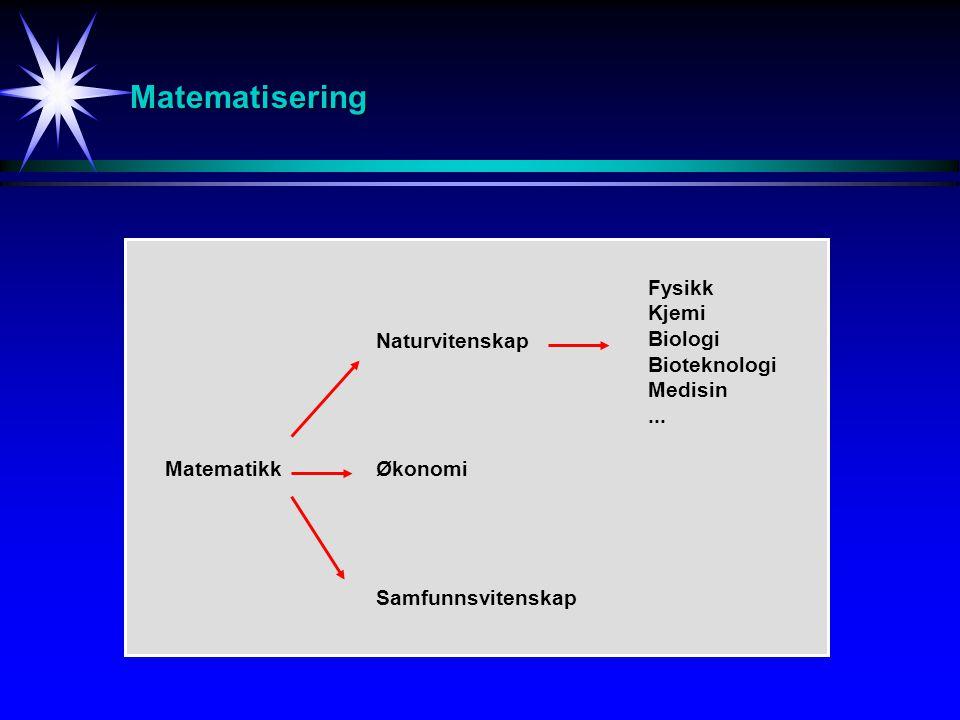 Matematisering Fysikk Kjemi Biologi Bioteknologi Medisin ...