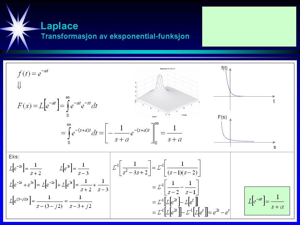 Laplace Transformasjon av eksponential-funksjon