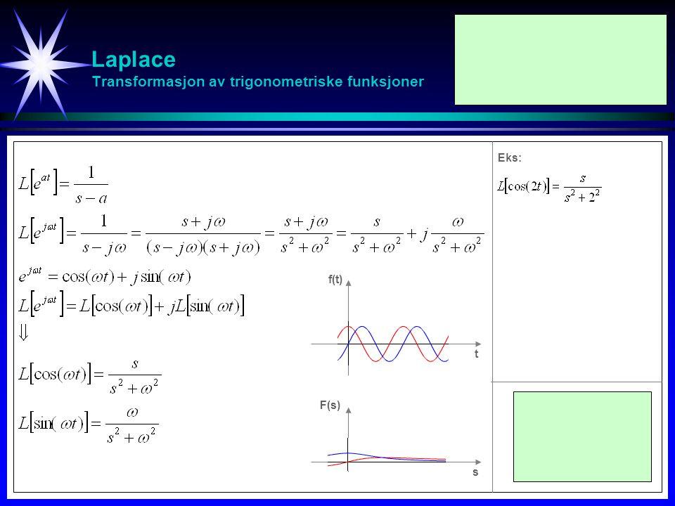 Laplace Transformasjon av trigonometriske funksjoner