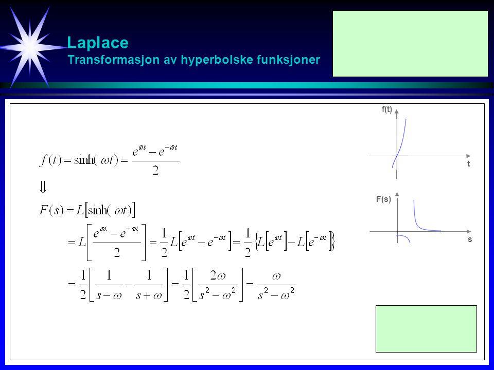 Laplace Transformasjon av hyperbolske funksjoner