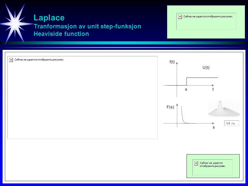 Laplace Tranformasjon av unit step-funksjon Heaviside function
