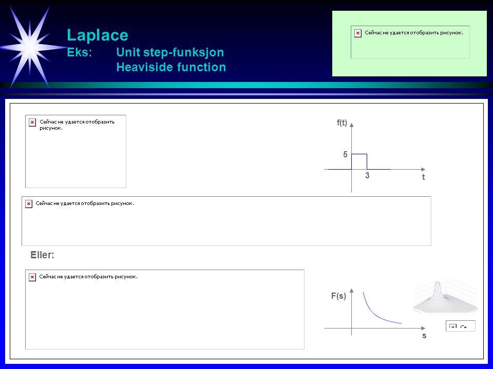 Laplace Eks: Unit step-funksjon Heaviside function