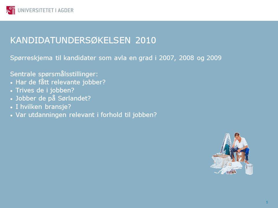 KANDIDATUNDERSØKELSEN 2010