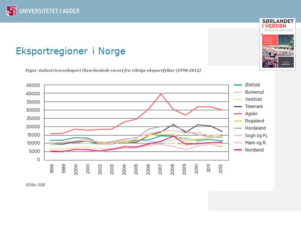 Eksportregioner i Norge